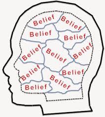 System Of Beliefs